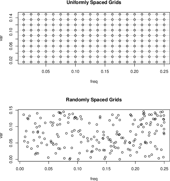 Figure 1 for Linear Multiple Low-Rank Kernel Based Stationary Gaussian Processes Regression for Time Series