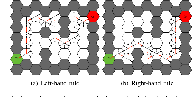 Figure 3 for Rule-Based Reinforcement Learning for Efficient Robot Navigation with Space Reduction
