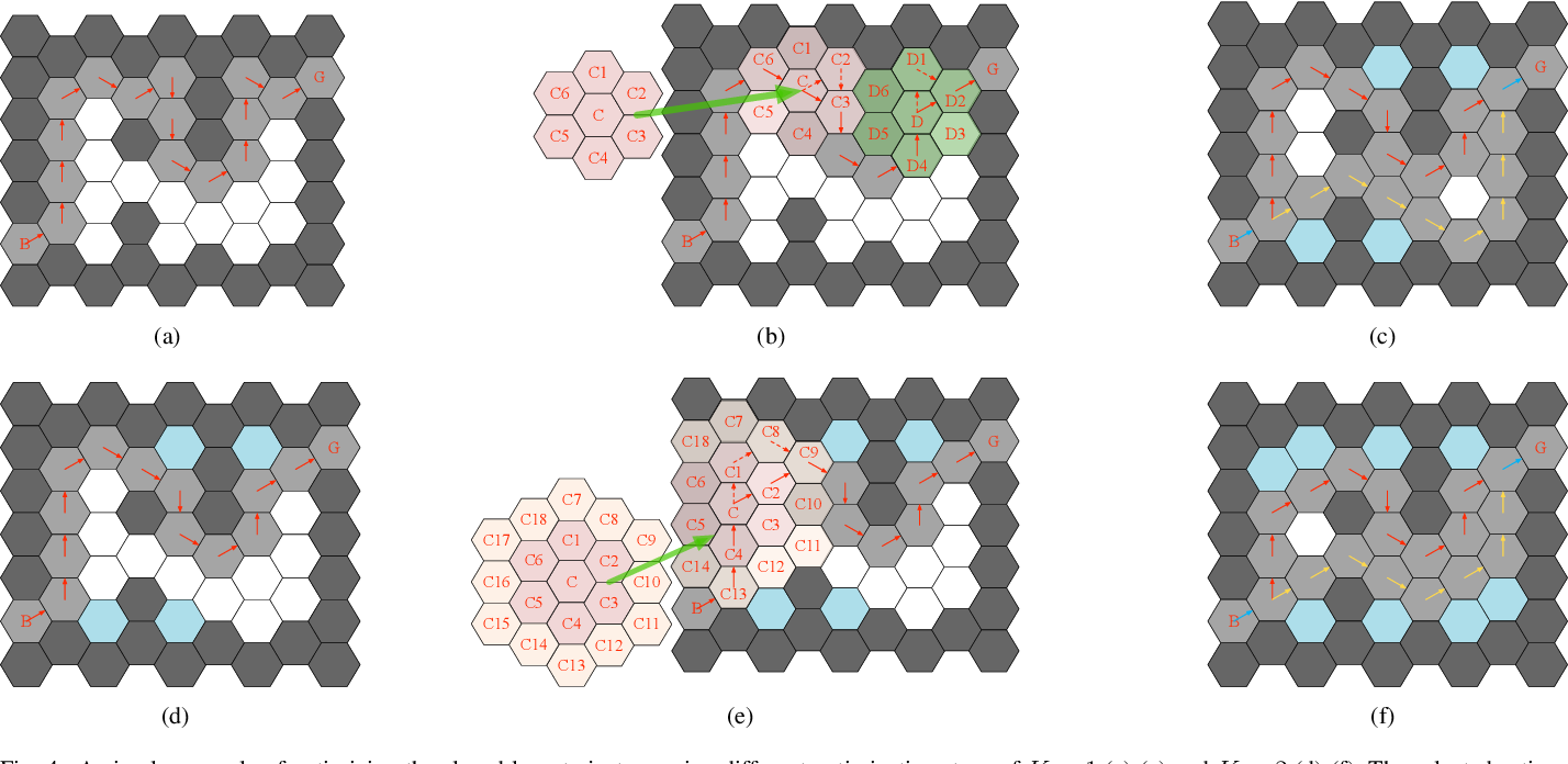 Figure 4 for Rule-Based Reinforcement Learning for Efficient Robot Navigation with Space Reduction