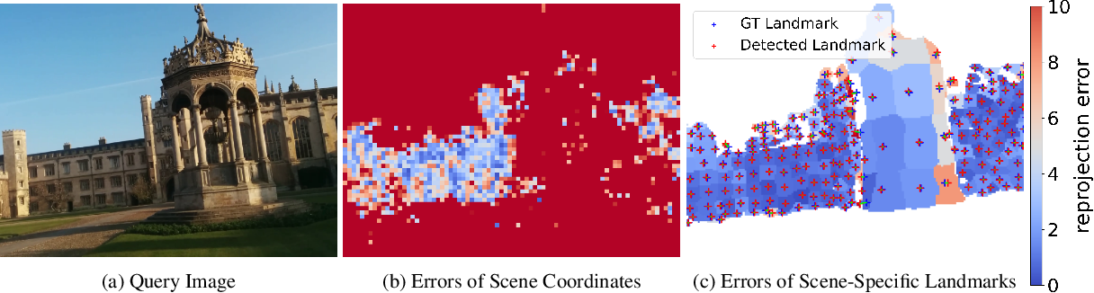 Figure 1 for VS-Net: Voting with Segmentation for Visual Localization