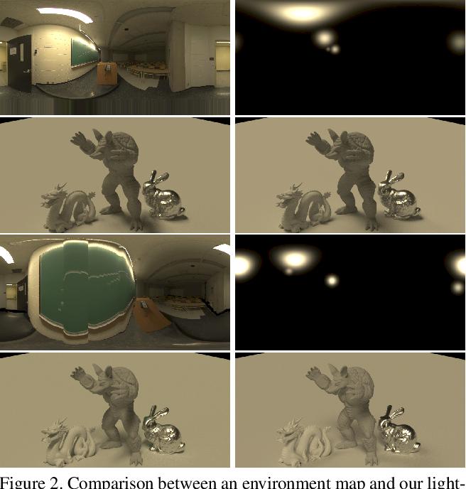 Figure 2 for Deep Parametric Indoor Lighting Estimation