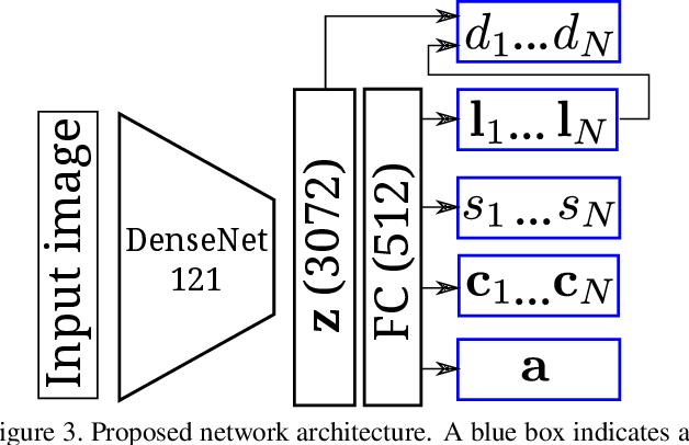 Figure 3 for Deep Parametric Indoor Lighting Estimation