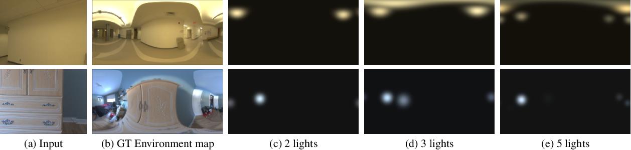 Figure 4 for Deep Parametric Indoor Lighting Estimation