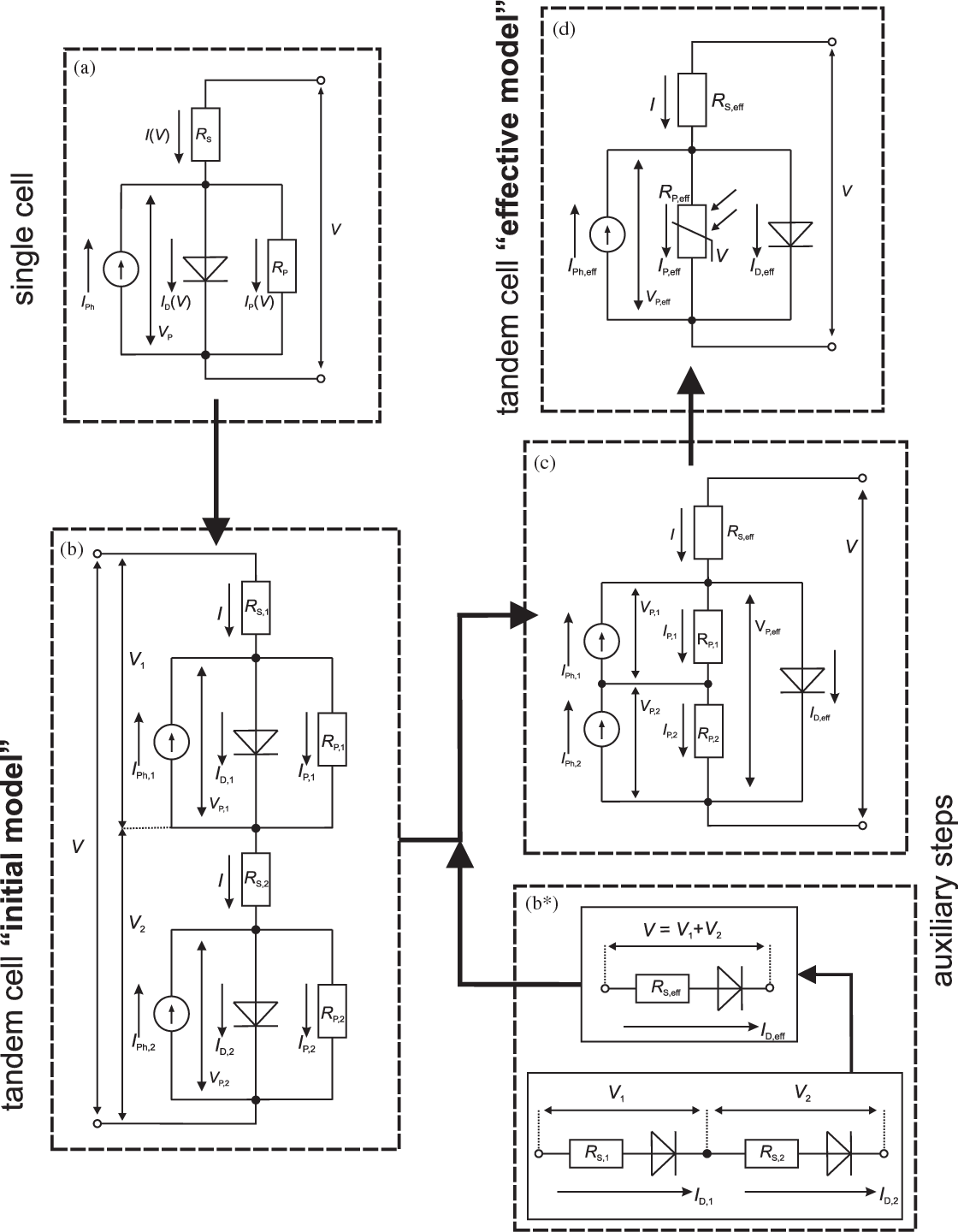 An Effective Single Solar Cell Equivalent Circuit Model For Two Or Figure 1