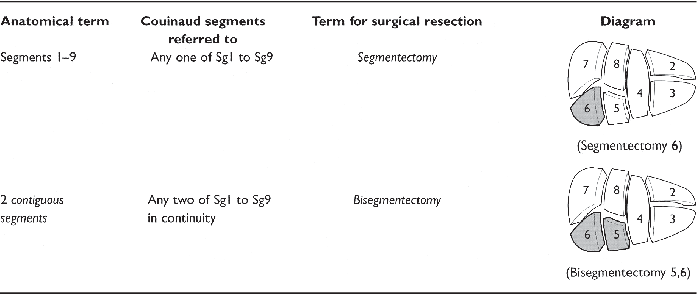 SECT ION 1 Anatomy , pathophysiology , and epidemiology of the ...