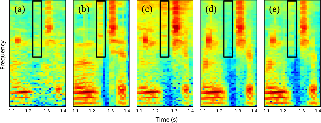 Figure 3 for Phonetic Feedback for Speech Enhancement With and Without Parallel Speech Data