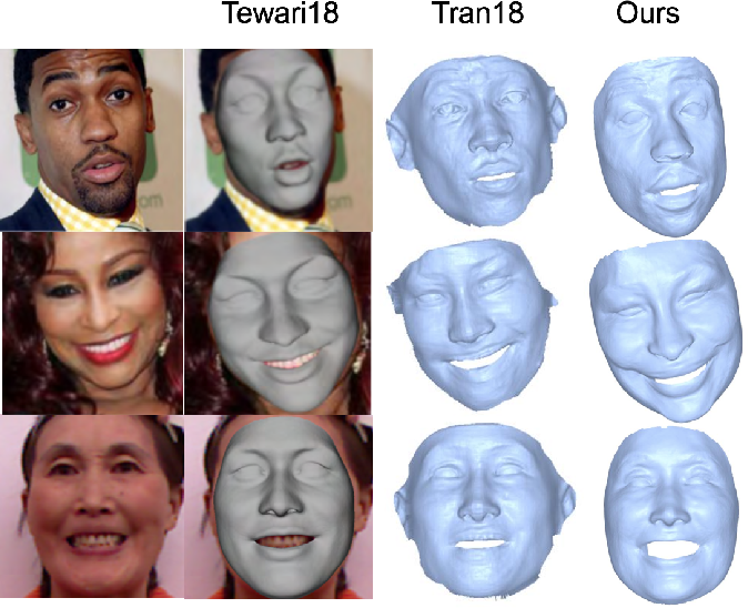Figure 1 for Self-supervised Learning of Detailed 3D Face Reconstruction