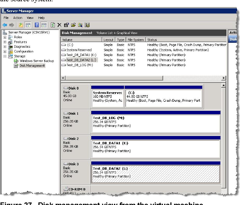 Figure 36 from Implementing EMC VPLEX and Microsoft Hyper-V