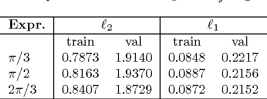 Figure 4 for A DNN Framework For Text Image Rectification From Planar Transformations