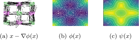 Figure 4 for Adversarial Computation of Optimal Transport Maps