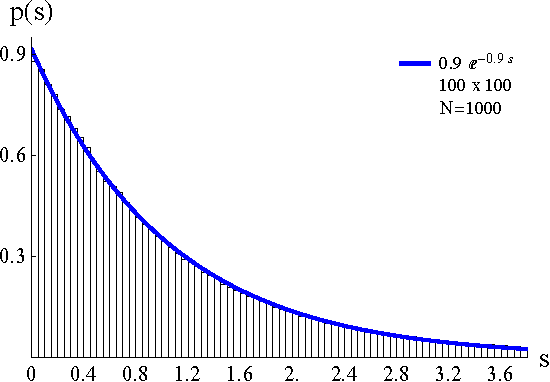 Figure 6 from Spectral statistics for ensembles of various
