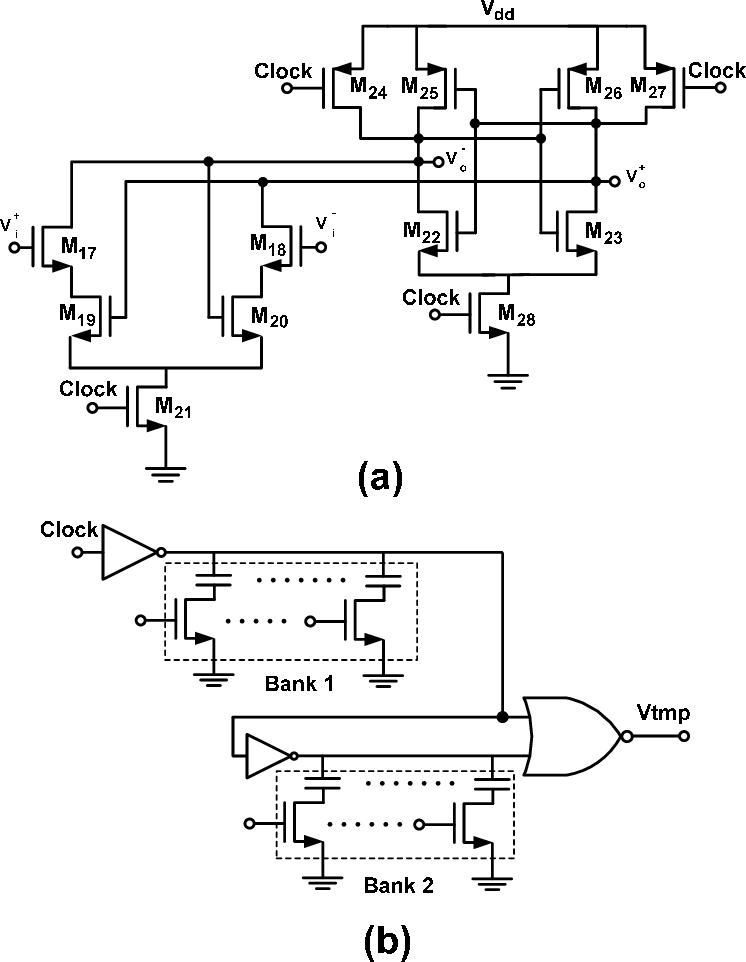 Power Line Communications In Microprocessors System Level Study And