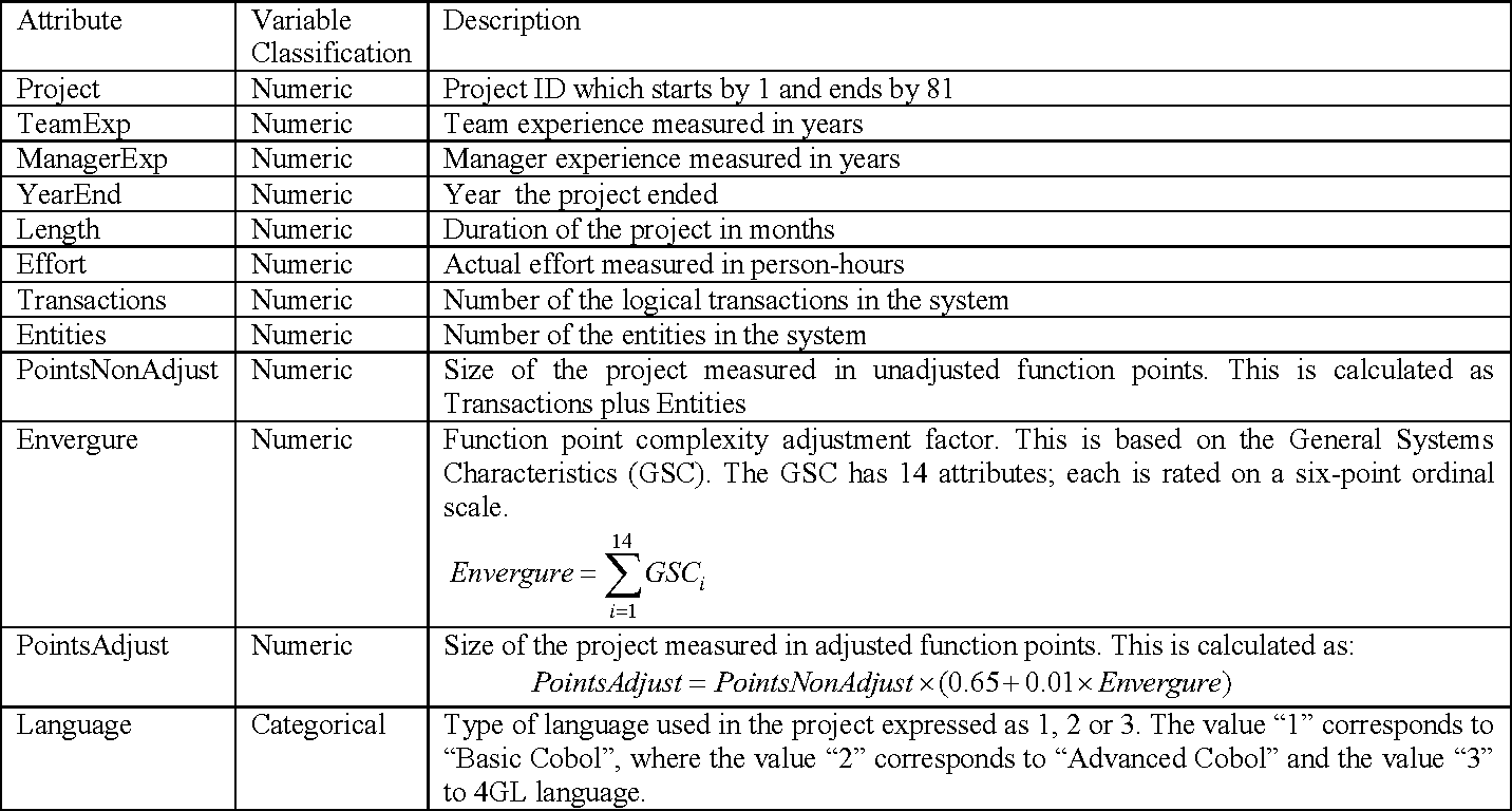 Table I From Analyzing The NonFunctional Requirements In The - Software functional requirements