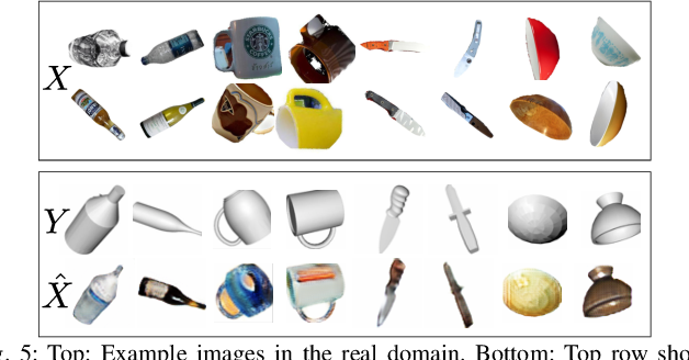 Figure 3 for Learning to Estimate Pose and Shape of Hand-Held Objects from RGB Images