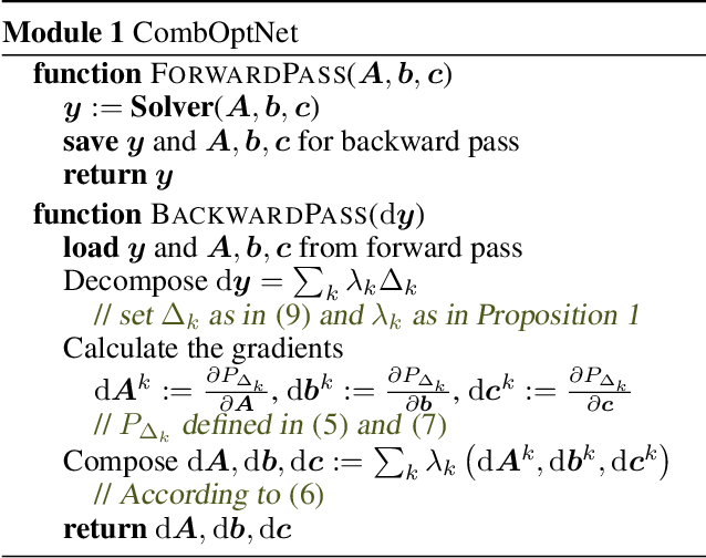 Figure 3 for CombOptNet: Fit the Right NP-Hard Problem by Learning Integer Programming Constraints