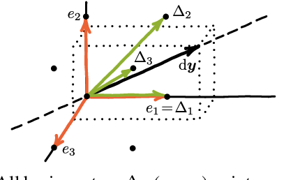 Figure 4 for CombOptNet: Fit the Right NP-Hard Problem by Learning Integer Programming Constraints
