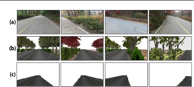 Figure 1 for Domain Adaptation Using Adversarial Learning for Autonomous Navigation