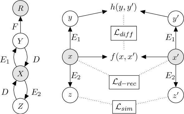Figure 1 for QuaSE: Sequence Editing under Quantifiable Guidance