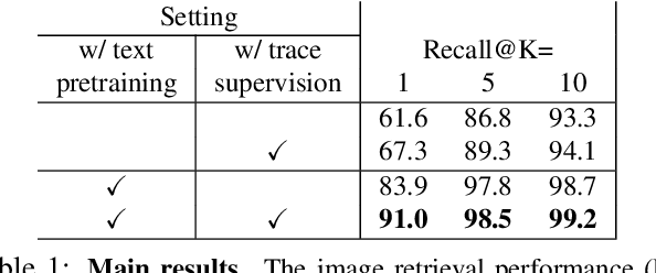 Figure 2 for Telling the What while Pointing the Where: Fine-grained Mouse Trace and Language Supervision for Improved Image Retrieval