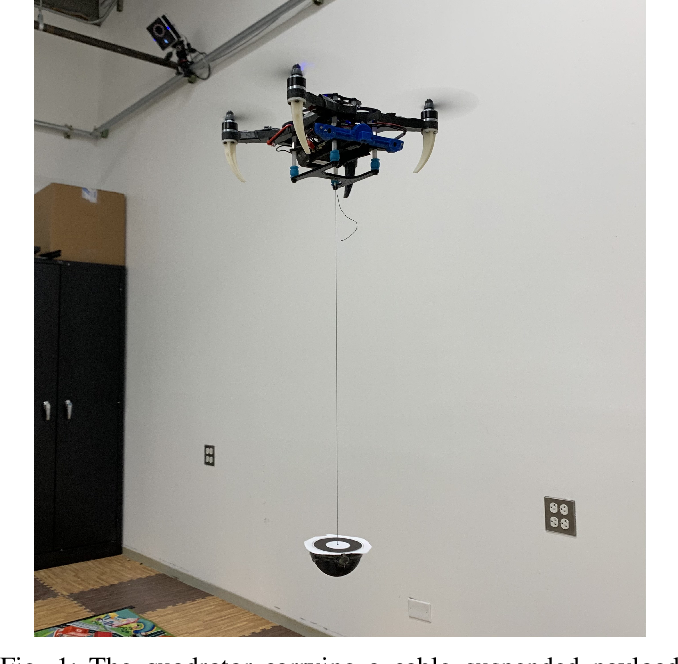 Figure 1 for PCMPC: Perception-Constrained Model Predictive Control for Quadrotors with Suspended Loads using a Single Camera and IMU