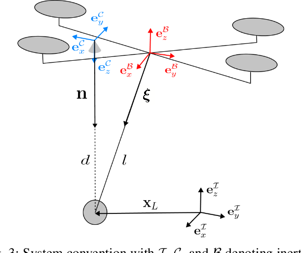 Figure 3 for PCMPC: Perception-Constrained Model Predictive Control for Quadrotors with Suspended Loads using a Single Camera and IMU