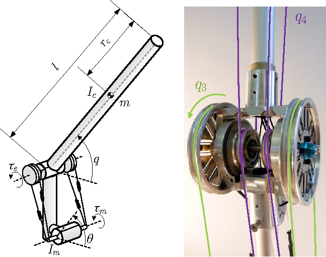 Figure 2 from Investigation of safety in human-robot-interaction for ...