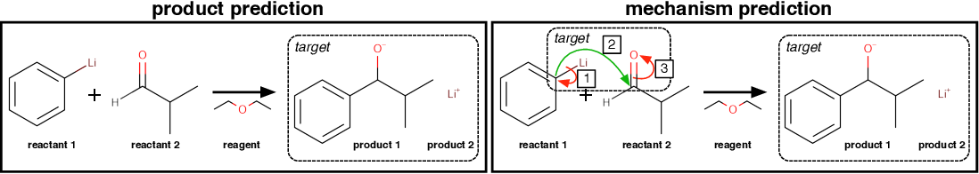 Figure 1 for Predicting Electron Paths