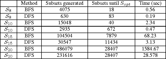 Figure 2 for Generic Preferences over Subsets of Structured Objects