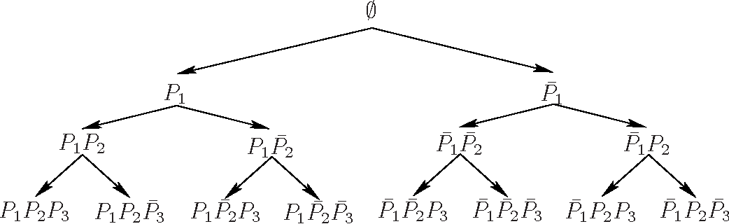 Figure 3 for Generic Preferences over Subsets of Structured Objects