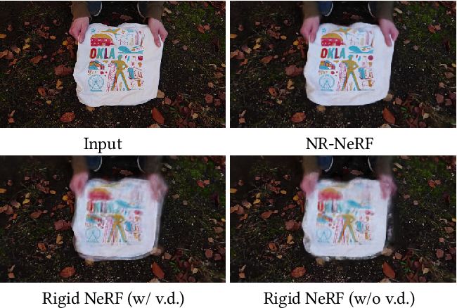 Figure 2 for Non-Rigid Neural Radiance Fields: Reconstruction and Novel View Synthesis of a Deforming Scene from Monocular Video