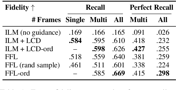 Figure 2 for InFillmore: Neural Frame Lexicalization for Narrative Text Infilling
