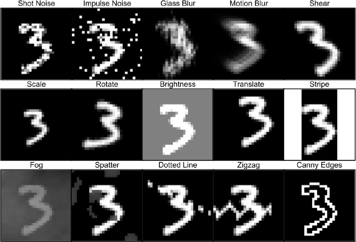 Figure 1 for MNIST-C: A Robustness Benchmark for Computer Vision