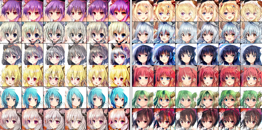 Figure 4 for Anime Style Space Exploration Using Metric Learning and Generative Adversarial Networks