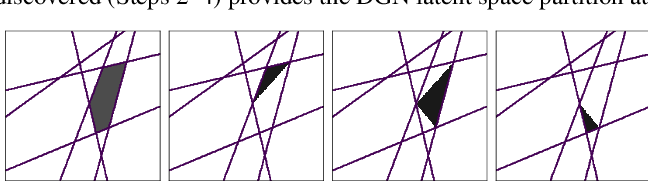 Figure 2 for Analytical Probability Distributions and EM-Learning for Deep Generative Networks