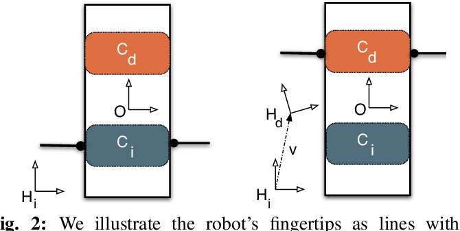Figure 2 for Benchmarking In-Hand Manipulation