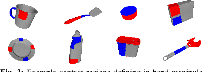 Figure 3 for Benchmarking In-Hand Manipulation