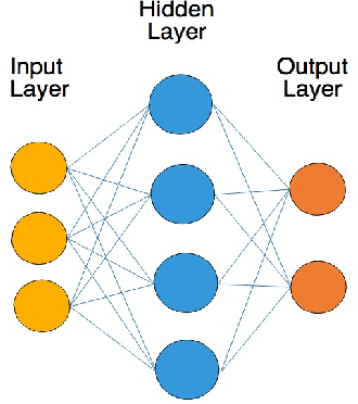 Figure 2 for A Survey on Methods and Theories of Quantized Neural Networks