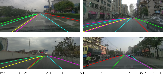 Figure 1 for CondLaneNet: a Top-to-down Lane Detection Framework Based on Conditional Convolution
