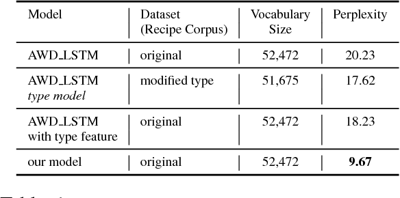 Figure 2 for Building Language Models for Text with Named Entities