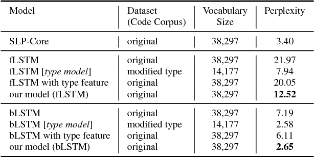Figure 3 for Building Language Models for Text with Named Entities