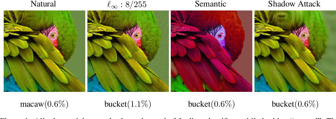 Figure 1 for Breaking certified defenses: Semantic adversarial examples with spoofed robustness certificates