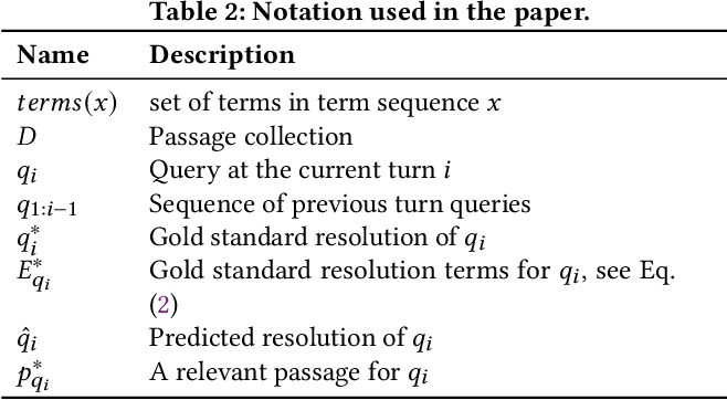 Figure 3 for Query Resolution for Conversational Search with Limited Supervision