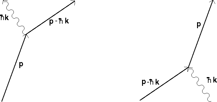 Figure 212 From 2121 Classical Derivation Of The Theory