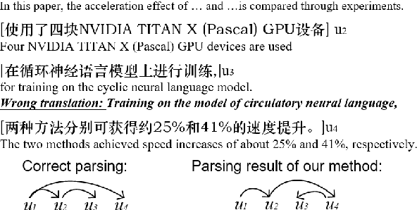 Figure 4 for Zero-shot Chinese Discourse Dependency Parsing via Cross-lingual Mapping