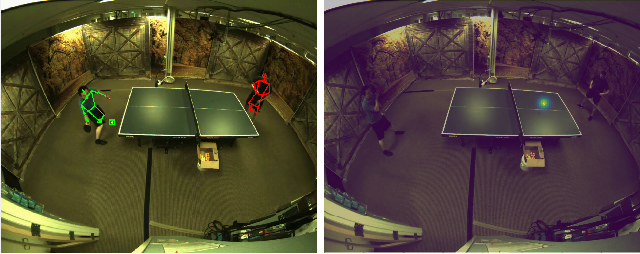Figure 1 for SPIN: A High Speed, High Resolution Vision Dataset for Tracking and Action Recognition in Ping Pong