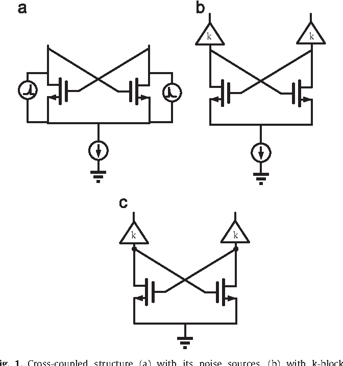figure 4 from a cross coupled low phase noise oscillator