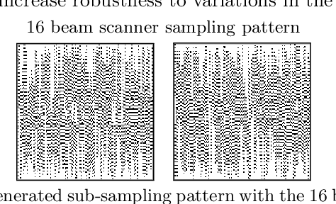 Figure 3 for Approximate k-space models and Deep Learning for fast photoacoustic reconstruction