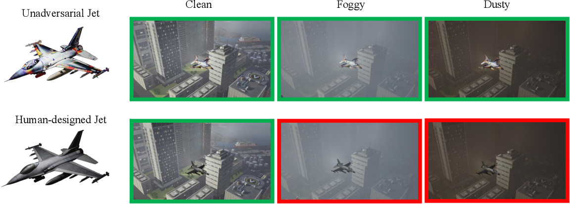 Figure 1 for Unadversarial Examples: Designing Objects for Robust Vision