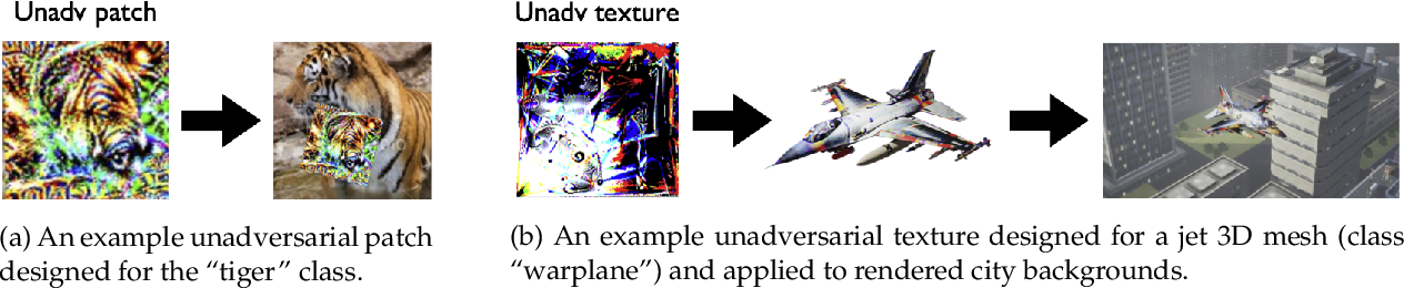 Figure 2 for Unadversarial Examples: Designing Objects for Robust Vision