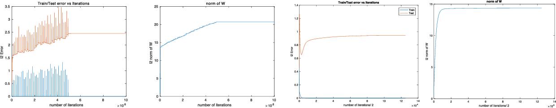 Figure 4 for Theory IIIb: Generalization in Deep Networks